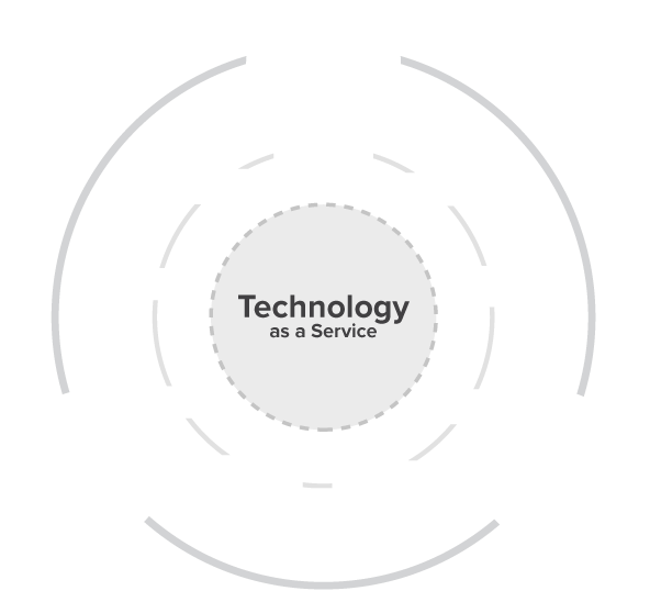 Technology as a Service | 360 Managed | Managed IT services Brisbane